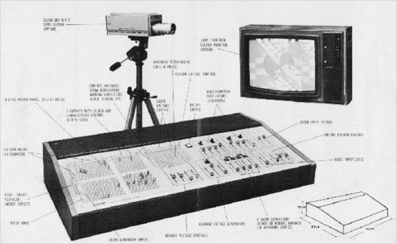 EMS Spectron-1974-video synthesizer-Robert Monkhouse